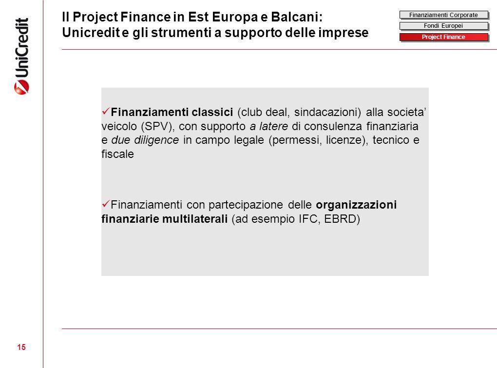 15 Il Project Finance in Est Europa e Balcani: Unicredit e gli strumenti a supporto delle imprese Finanziamenti classici (club deal, sindacazioni) all