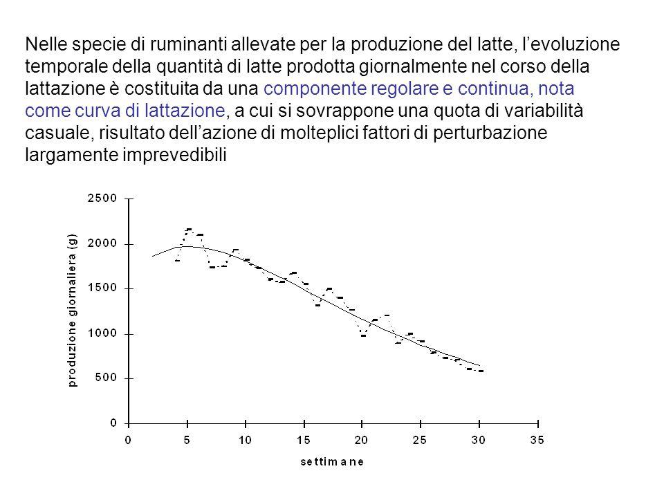 Nelle specie di ruminanti allevate per la produzione del latte, l'evoluzione temporale della quantità di latte prodotta giornalmente nel corso della l