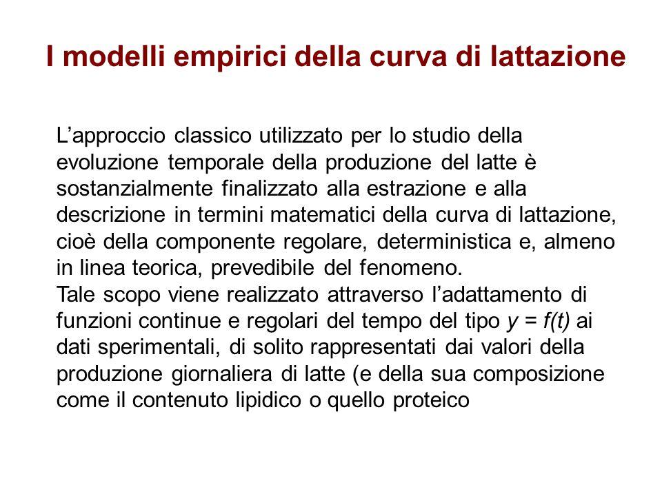 I modelli empirici della curva di lattazione L'approccio classico utilizzato per lo studio della evoluzione temporale della produzione del latte è sos