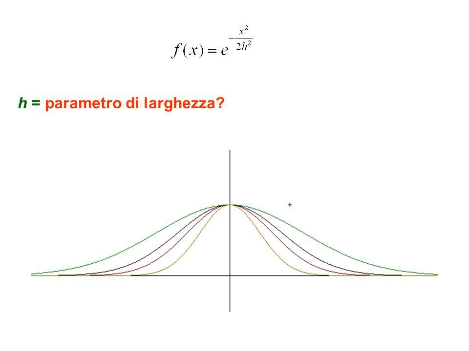 h = parametro di larghezza?
