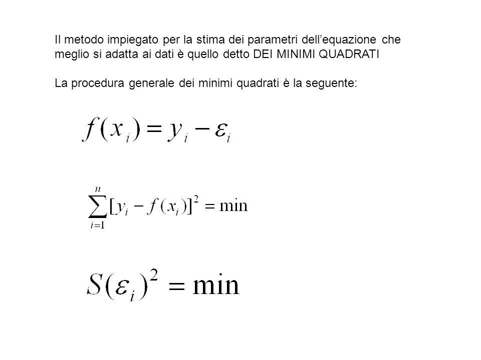 Il metodo impiegato per la stima dei parametri dell'equazione che meglio si adatta ai dati è quello detto DEI MINIMI QUADRATI La procedura generale de