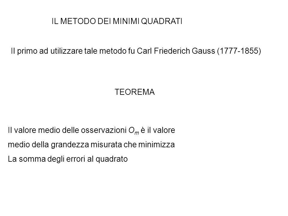 IL METODO DEI MINIMI QUADRATI Il primo ad utilizzare tale metodo fu Carl Friederich Gauss (1777-1855) TEOREMA Il valore medio delle osservazioni O m è