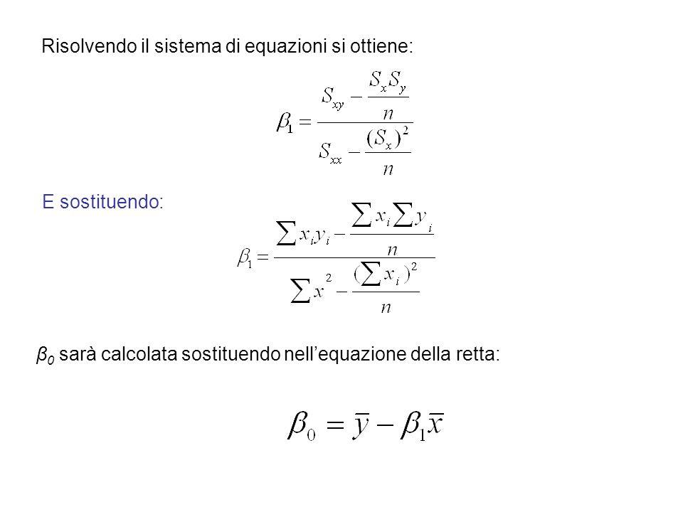 Risolvendo il sistema di equazioni si ottiene: E sostituendo: β 0 sarà calcolata sostituendo nell'equazione della retta:
