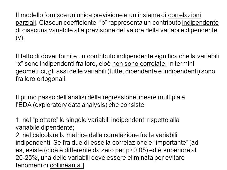 """Il modello fornisce un'unica previsione e un insieme di correlazioni parziali. Ciascun coefficiente """"b"""" rappresenta un contributo indipendente di cias"""