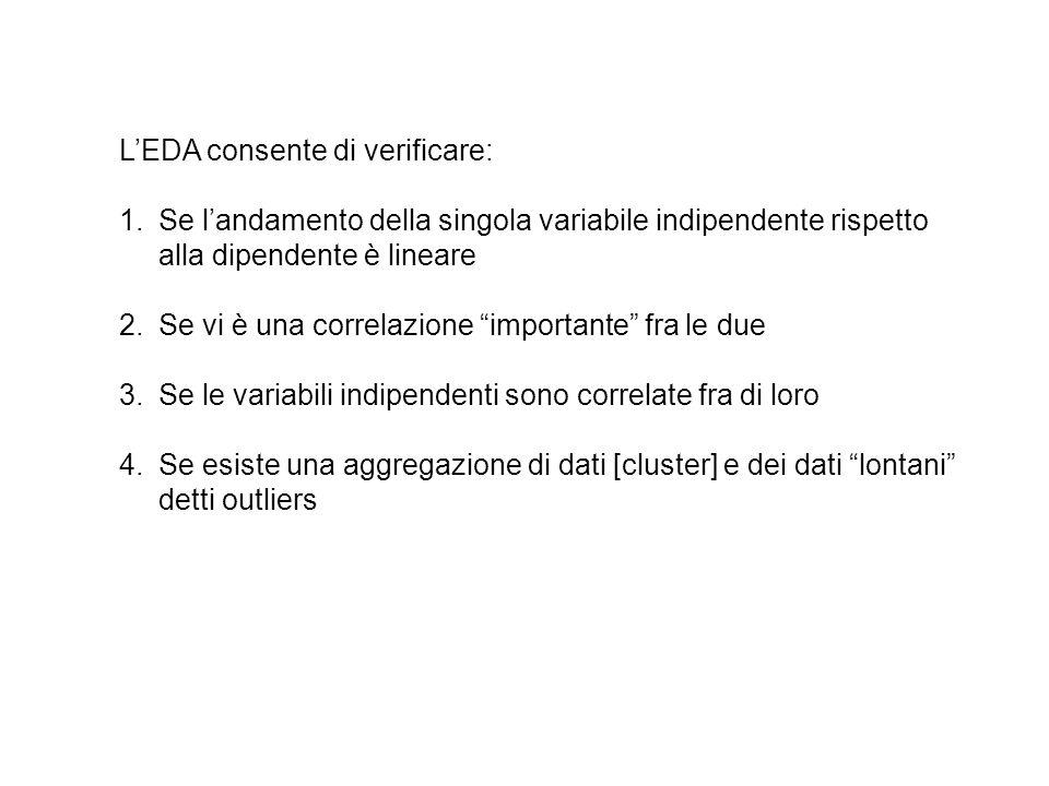 """L'EDA consente di verificare: 1.Se l'andamento della singola variabile indipendente rispetto alla dipendente è lineare 2.Se vi è una correlazione """"imp"""