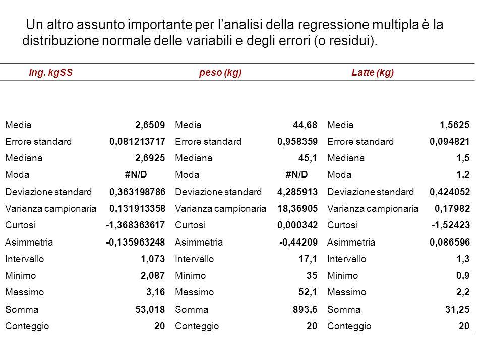 Un altro assunto importante per l'analisi della regressione multipla è la distribuzione normale delle variabili e degli errori (o residui). Ing. kgSS
