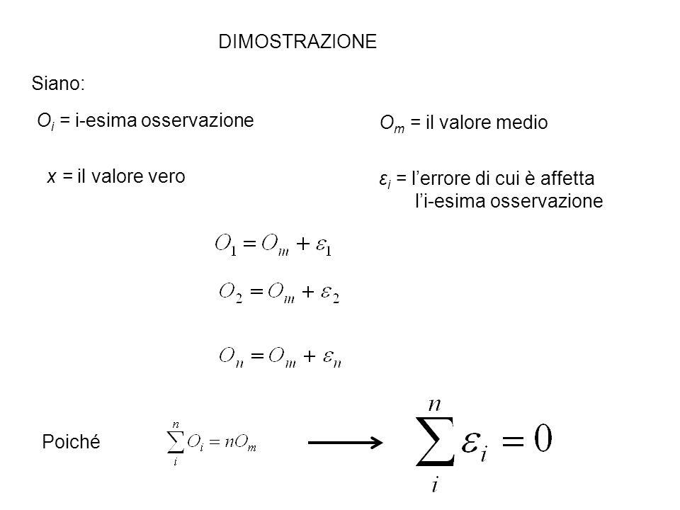 DIMOSTRAZIONE O i = i-esima osservazione O m = il valore medio x = il valore vero ε i = l'errore di cui è affetta l'i-esima osservazione Siano: Poiché