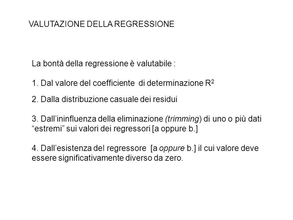 La bontà della regressione è valutabile : 1. Dal valore del coefficiente di determinazione R 2 2. Dalla distribuzione casuale dei residui 3. Dall'inin