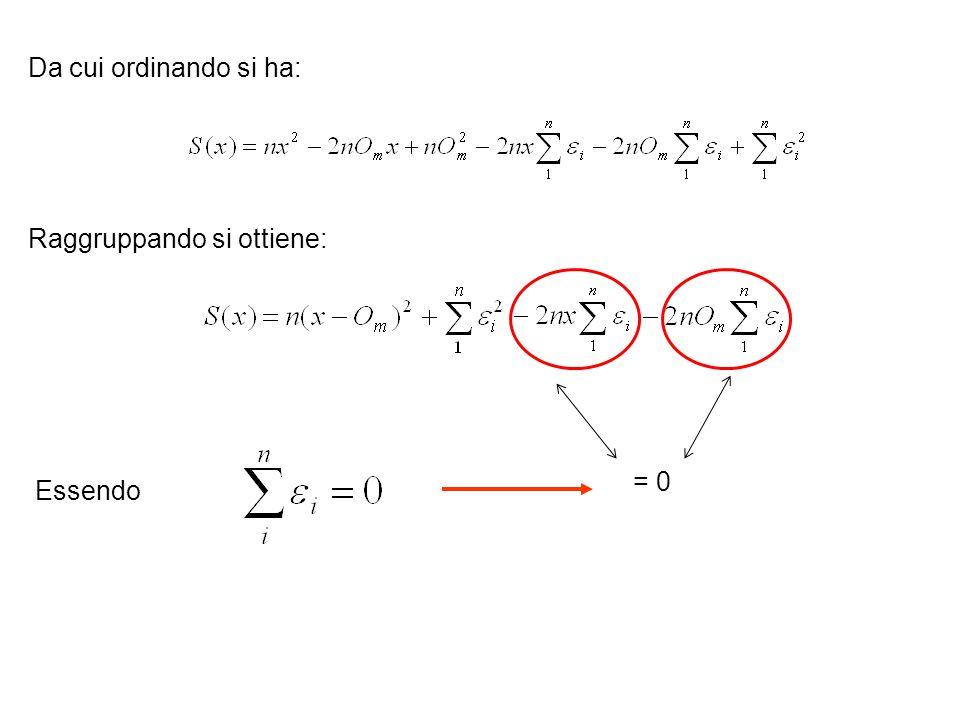 Da cui ordinando si ha: Raggruppando si ottiene: Essendo = 0
