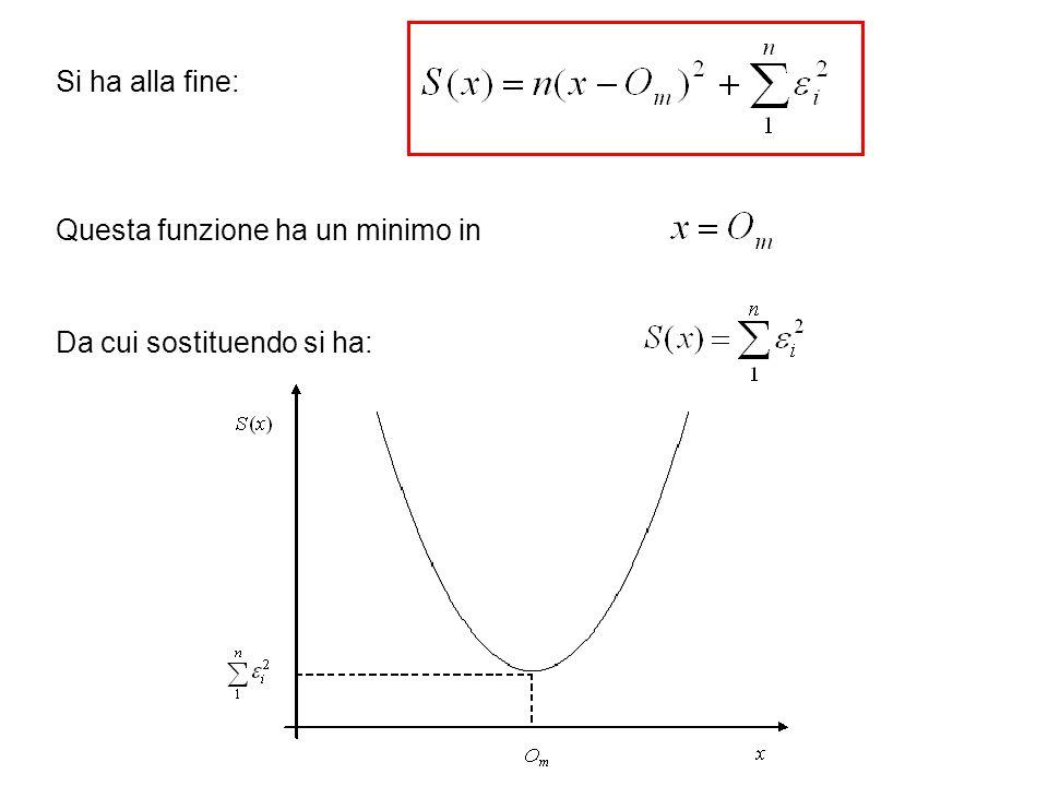 Metodo dei minimi quadrati per la stima dei parametri e Consideriamo il cosiddetto residuo Il metodo dei minimi quadrati permette di scegliere la retta migliore per minimizzare la somma: