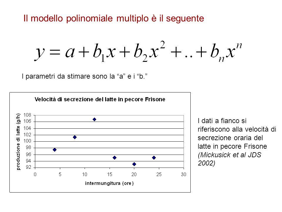 """Il modello polinomiale multiplo è il seguente I parametri da stimare sono la """"a"""" e i """"b."""" I dati a fianco si riferiscono alla velocità di secrezione o"""