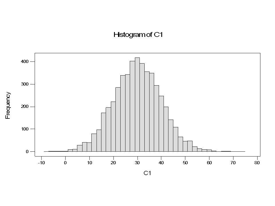 Supponiamo di avere tre variabili: x, y, z Ci interessa la correlazione tra x ed y, ma sospettiamo che z influenzi tale correlazione.