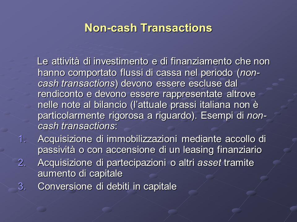 Non-cash Transactions Le attività di investimento e di finanziamento che non hanno comportato flussi di cassa nel periodo (non- cash transactions) dev