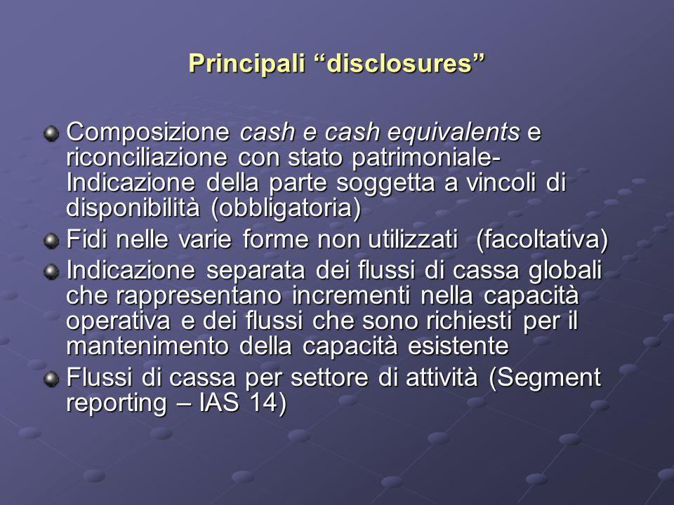 """Principali """"disclosures"""" Composizione cash e cash equivalents e riconciliazione con stato patrimoniale- Indicazione della parte soggetta a vincoli di"""