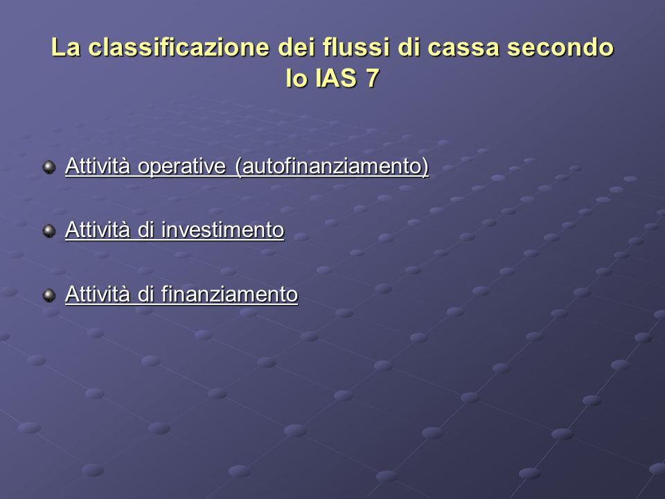 La classificazione dei flussi di cassa secondo lo IAS 7 Attività operative (autofinanziamento) Attività di investimento Attività di finanziamento