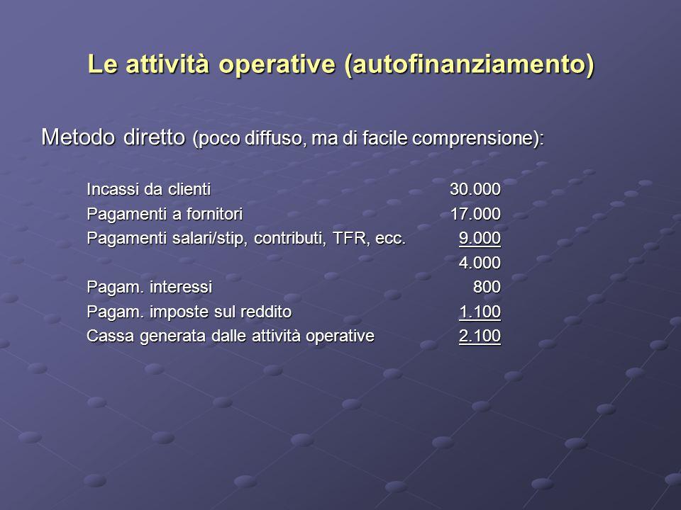 Le attività operative (autofinanziamento) Metodo diretto (poco diffuso, ma di facile comprensione): Incassi da clienti30.000 Pagamenti a fornitori17.000 Pagamenti salari/stip, contributi, TFR, ecc.