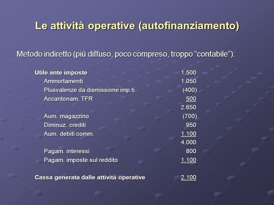 Le attività operative (autofinanziamento) Metodo indiretto (più diffuso, poco compreso, troppo contabile ): Utile ante imposte1.500 Ammortamenti1.050 Plusvalenze da dismissione imp.ti (400) Accantonam.
