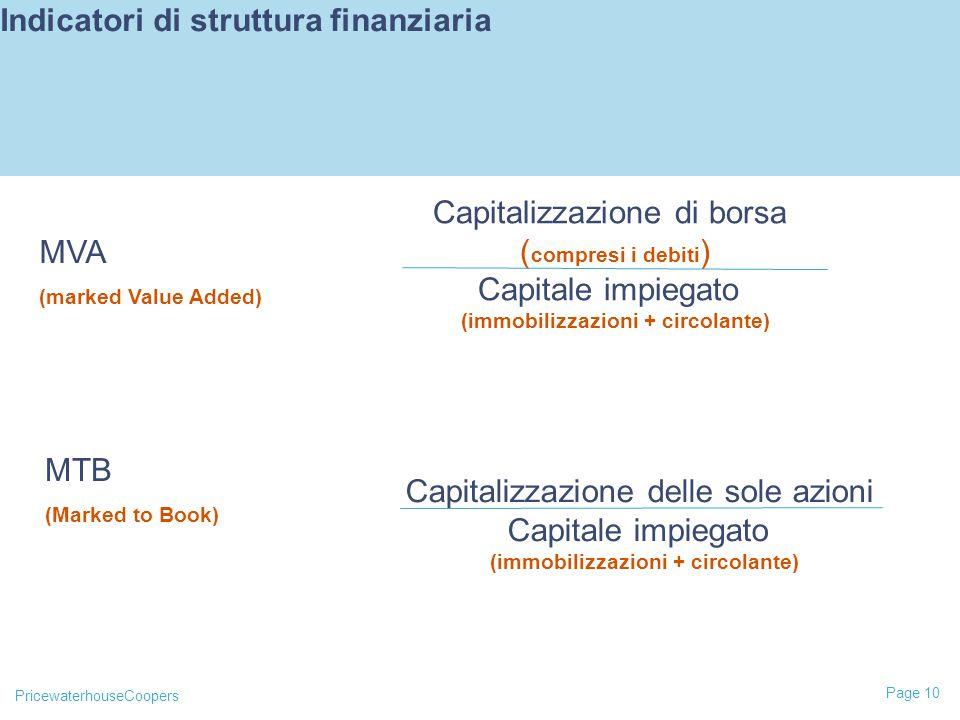 PricewaterhouseCoopers Page 10 Indicatori di struttura finanziaria MVA (marked Value Added) Capitalizzazione di borsa ( compresi i debiti ) Capitale impiegato (immobilizzazioni + circolante) MTB (Marked to Book) Capitalizzazione delle sole azioni Capitale impiegato (immobilizzazioni + circolante)