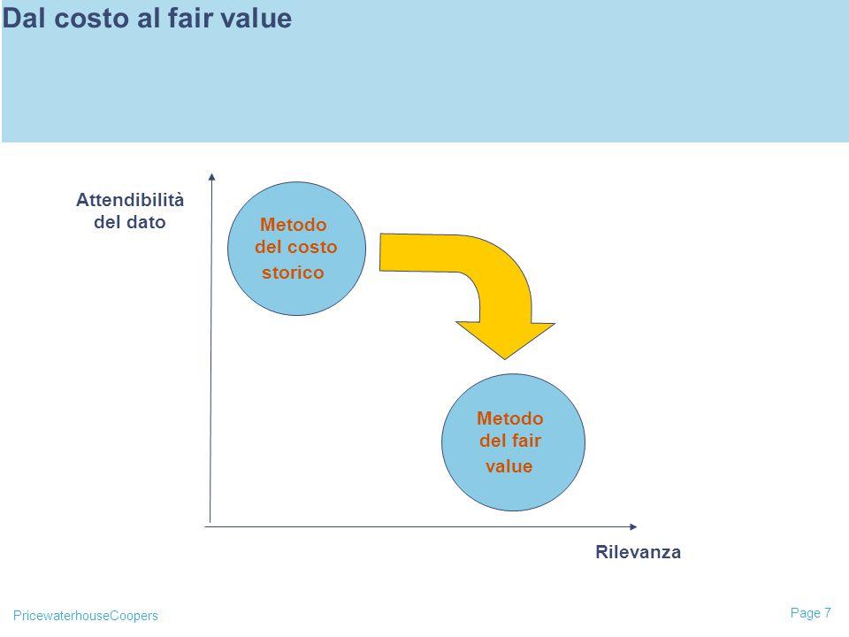 PricewaterhouseCoopers Page 7 Rilevanza Attendibilità del dato Metodo del costo storico Metodo del fair value Dal costo al fair value