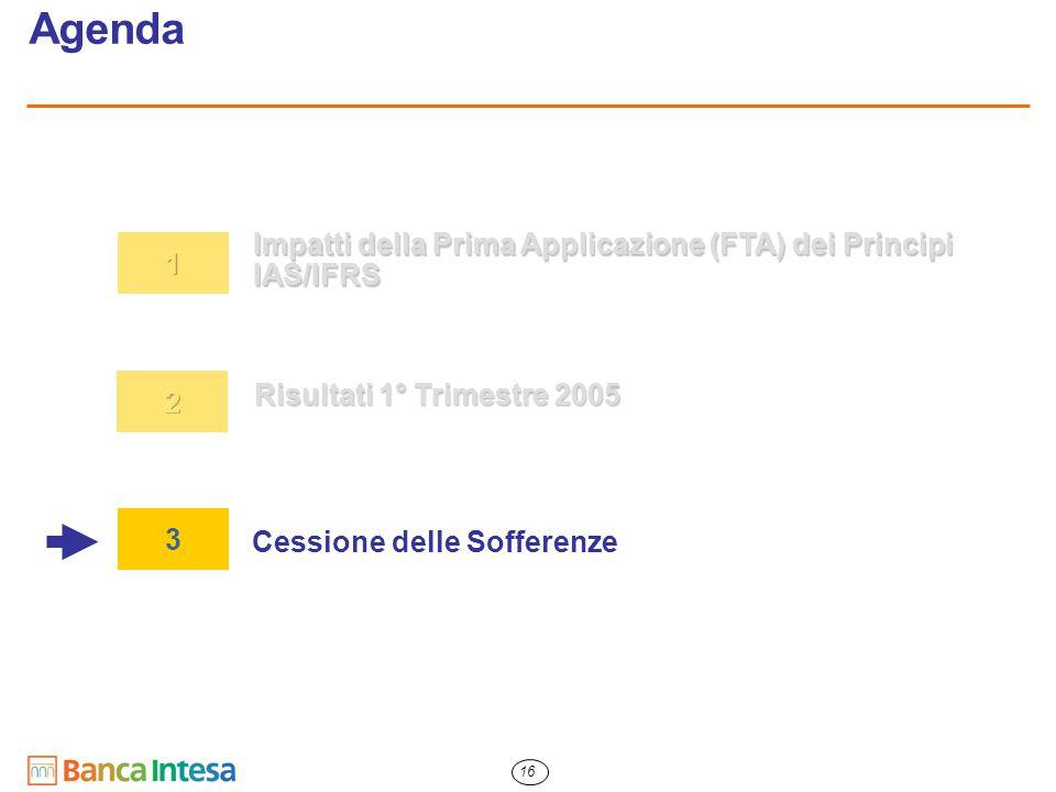 16 Agenda Impatti della Prima Applicazione (FTA) dei Principi IAS/IFRS 3 Cessione delle Sofferenze Risultati 1° Trimestre 2005