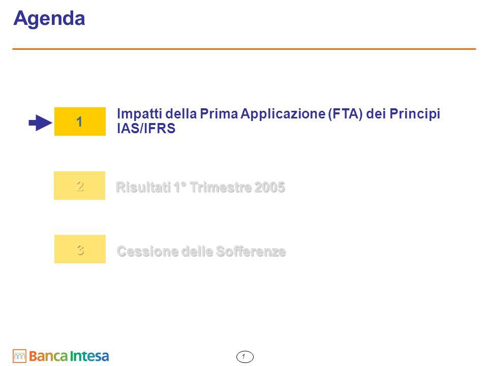 12 Analisi Trimestrale (2) Note: Dati 2004 riesposti per IAS-IFRS (incluse stime per IAS 39).