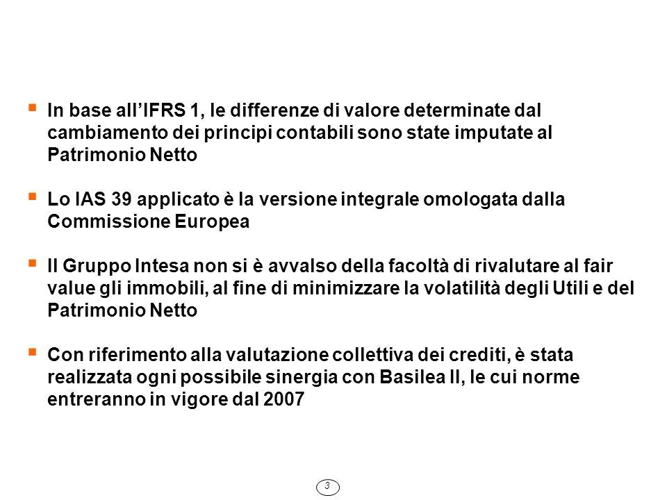  In base all'IFRS 1, le differenze di valore determinate dal cambiamento dei principi contabili sono state imputate al Patrimonio Netto  Lo IAS 39 a