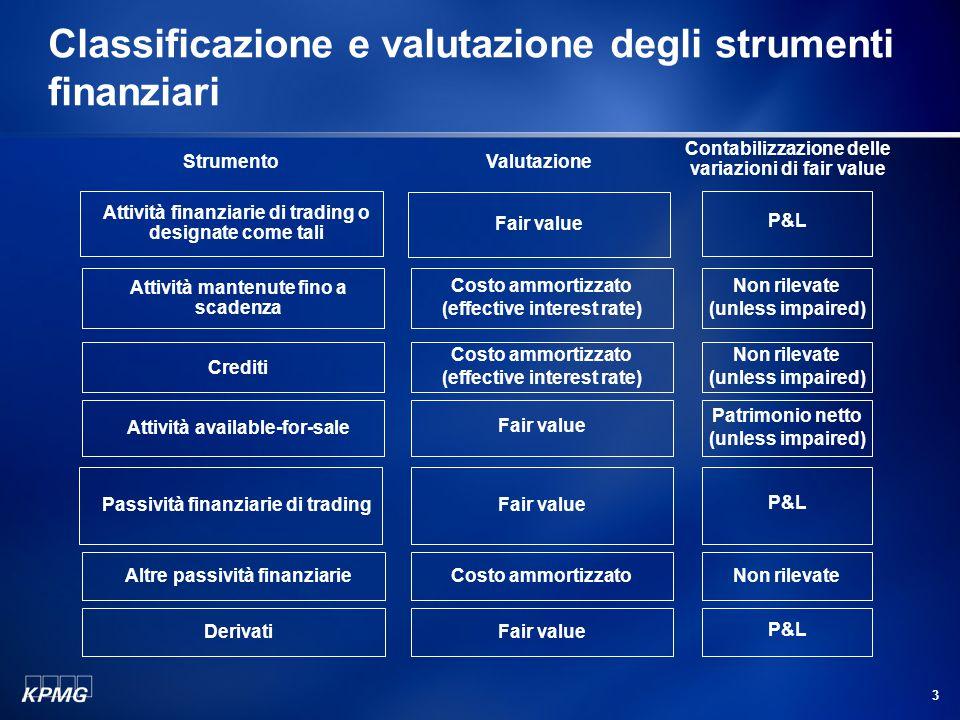 3 Classificazione e valutazione degli strumenti finanziari StrumentoValutazione Contabilizzazione delle variazioni di fair value P&L Non rilevate (unl