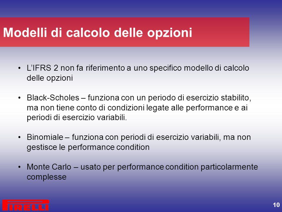 10 L'IFRS 2 non fa riferimento a uno specifico modello di calcolo delle opzioni Black-Scholes – funziona con un periodo di esercizio stabilito, ma non
