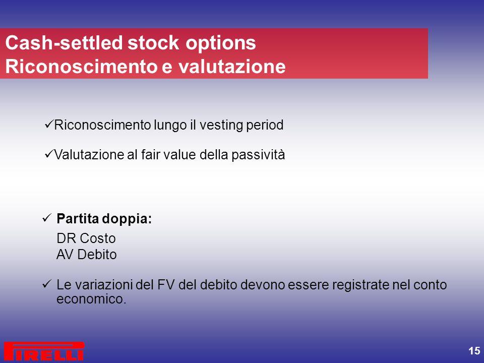 15 Riconoscimento lungo il vesting period Valutazione al fair value della passività Partita doppia: DR Costo AV Debito Le variazioni del FV del debito