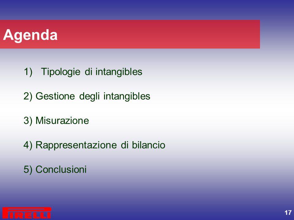 17 Agenda 1) Tipologie di intangibles 2) Gestione degli intangibles 3) Misurazione 4) Rappresentazione di bilancio 5) Conclusioni