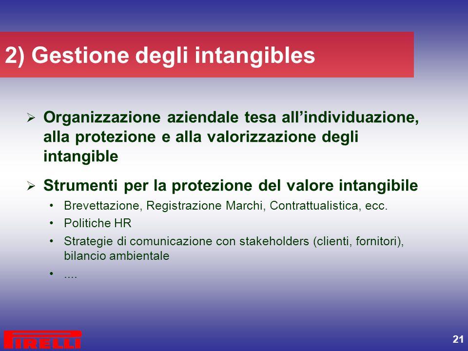 21 2) Gestione degli intangibles  Organizzazione aziendale tesa all'individuazione, alla protezione e alla valorizzazione degli intangible  Strument