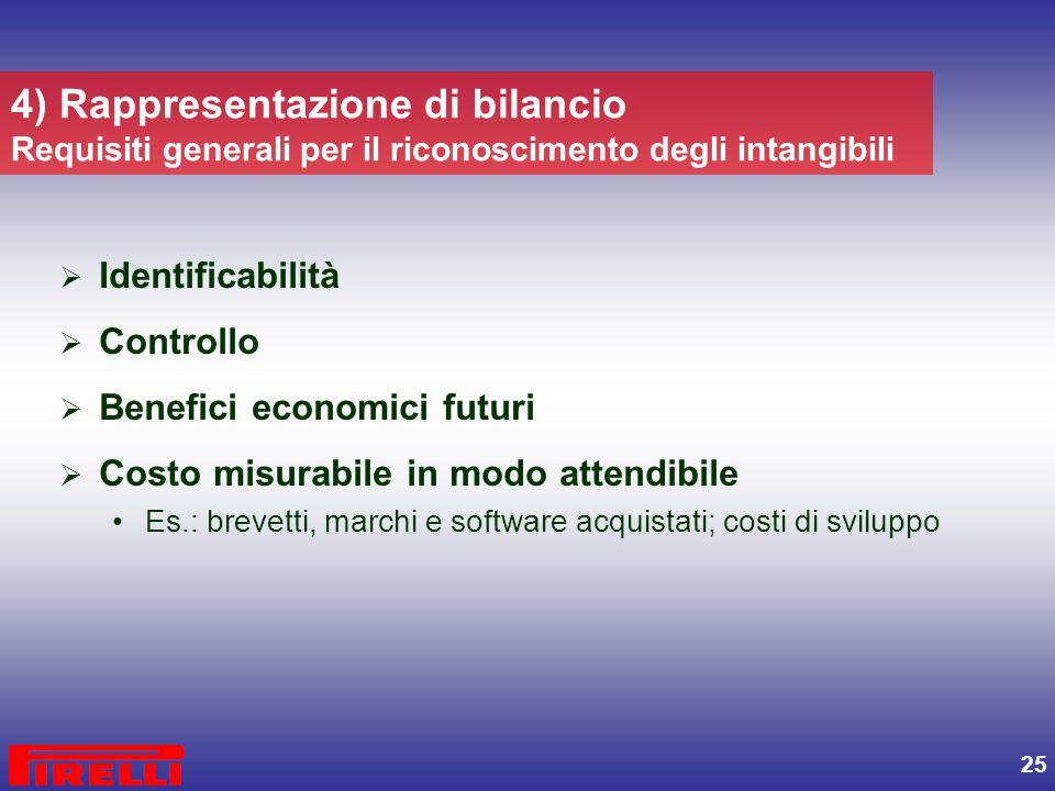 25 4) Rappresentazione di bilancio Requisiti generali per il riconoscimento degli intangibili  Identificabilità  Controllo  Benefici economici futu