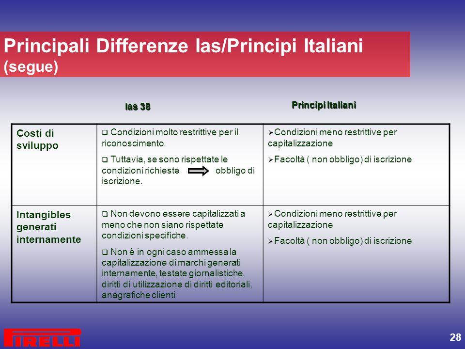 28 Ias 38 Principi Italiani Costi di sviluppo  Condizioni molto restrittive per il riconoscimento.  Tuttavia, se sono rispettate le condizioni richi