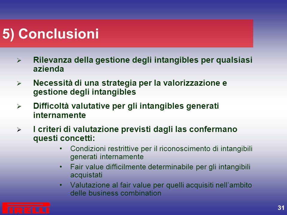 31  Rilevanza della gestione degli intangibles per qualsiasi azienda  Necessità di una strategia per la valorizzazione e gestione degli intangibles