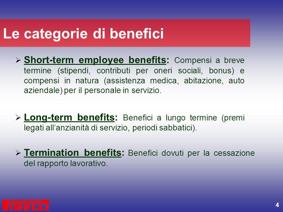 4 Le categorie di benefici  Short-term employee benefits: Compensi a breve termine (stipendi, contributi per oneri sociali, bonus) e compensi in natu