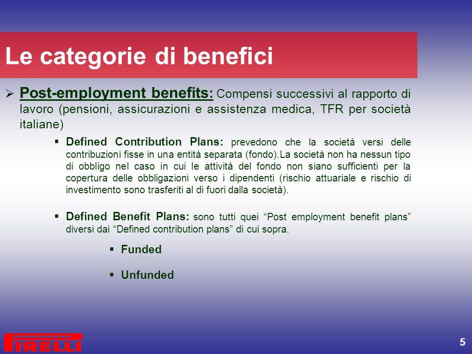 5 Le categorie di benefici  Post-employment benefits : Compensi successivi al rapporto di lavoro (pensioni, assicurazioni e assistenza medica, TFR pe
