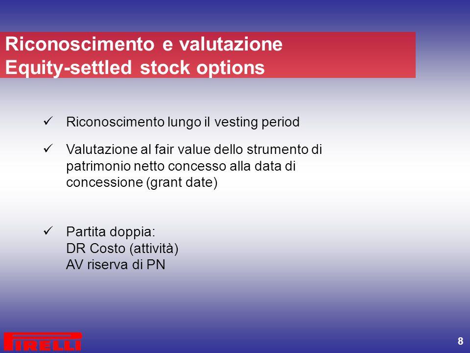 8 Riconoscimento lungo il vesting period Valutazione al fair value dello strumento di patrimonio netto concesso alla data di concessione (grant date)