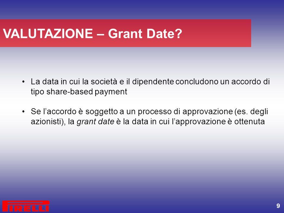 9 La data in cui la società e il dipendente concludono un accordo di tipo share-based payment Se l'accordo è soggetto a un processo di approvazione (e