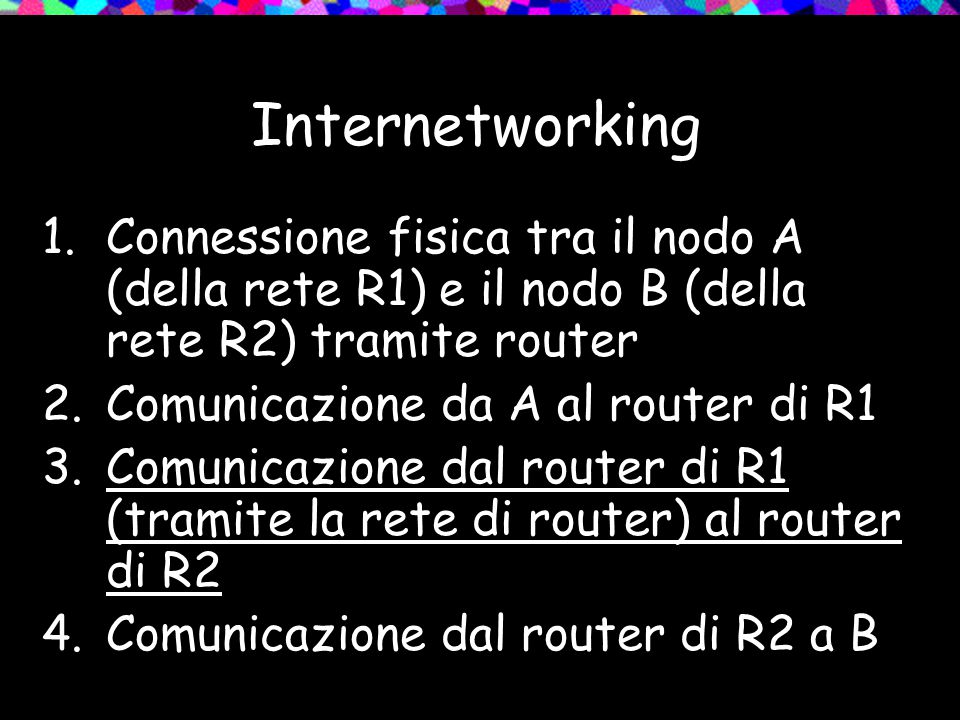 Internetworking 1.Connessione fisica tra il nodo A (della rete R1) e il nodo B (della rete R2) tramite router 2.Comunicazione da A al router di R1 3.Comunicazione dal router di R1 (tramite la rete di router) al router di R2 4.Comunicazione dal router di R2 a B