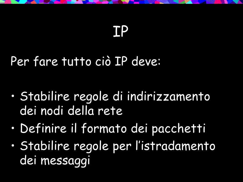 IP Per fare tutto ciò IP deve: Stabilire regole di indirizzamento dei nodi della rete Definire il formato dei pacchetti Stabilire regole per l'istradamento dei messaggi