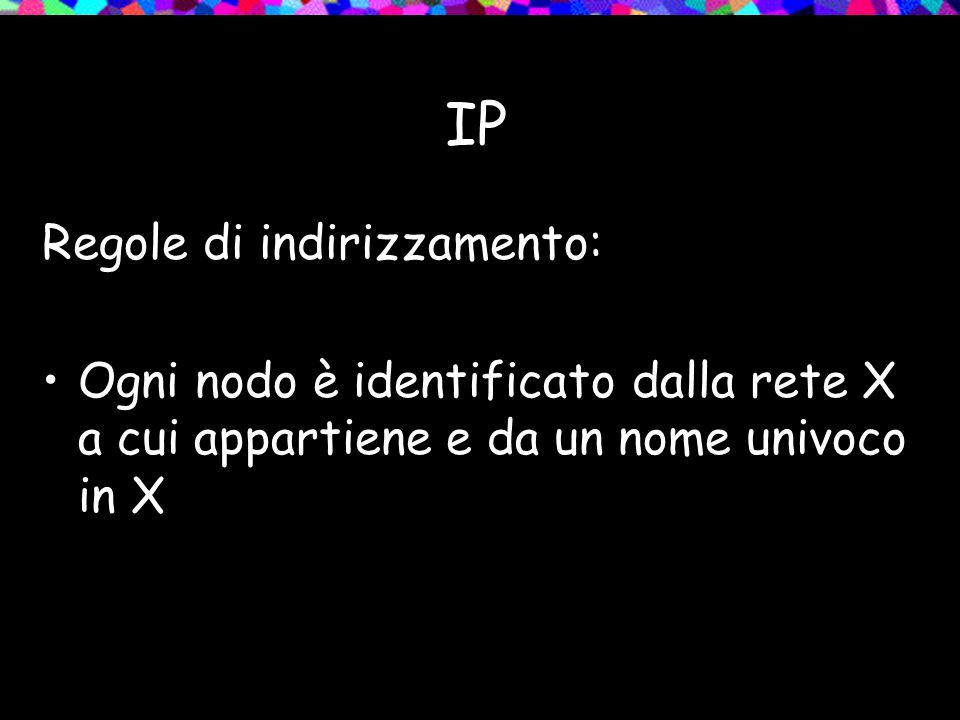 IP Regole di indirizzamento: Ogni nodo è identificato dalla rete X a cui appartiene e da un nome univoco in X