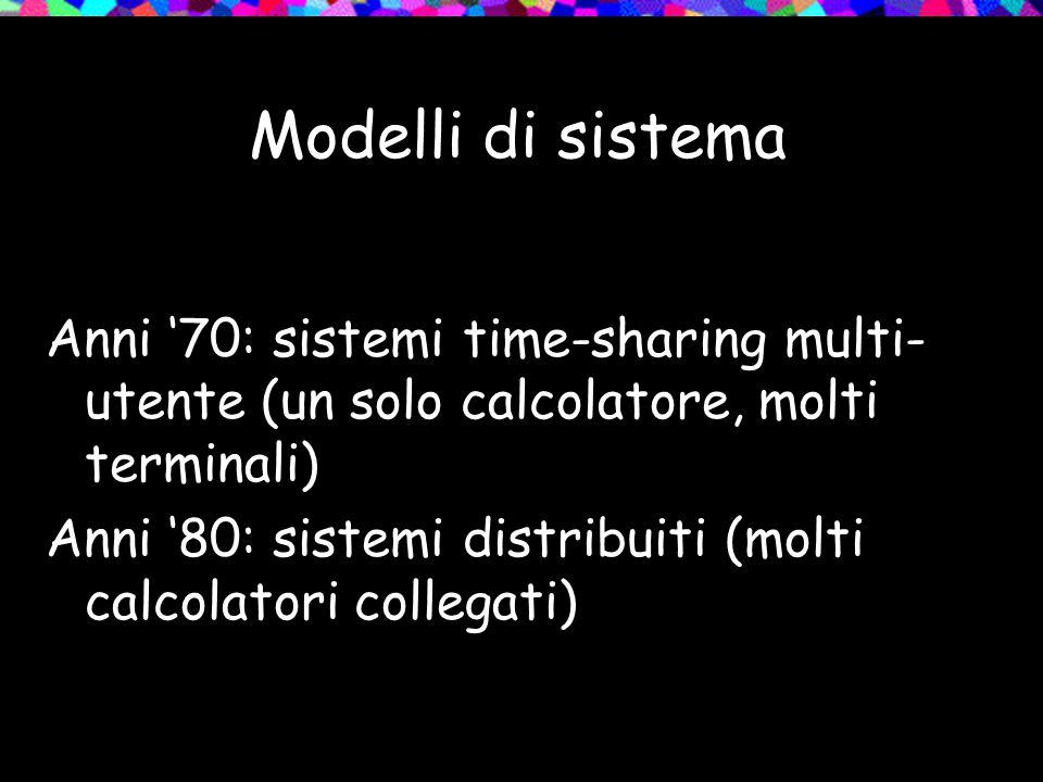 Modelli di sistema Anni '70: sistemi time-sharing multi- utente (un solo calcolatore, molti terminali) Anni '80: sistemi distribuiti (molti calcolatori collegati)