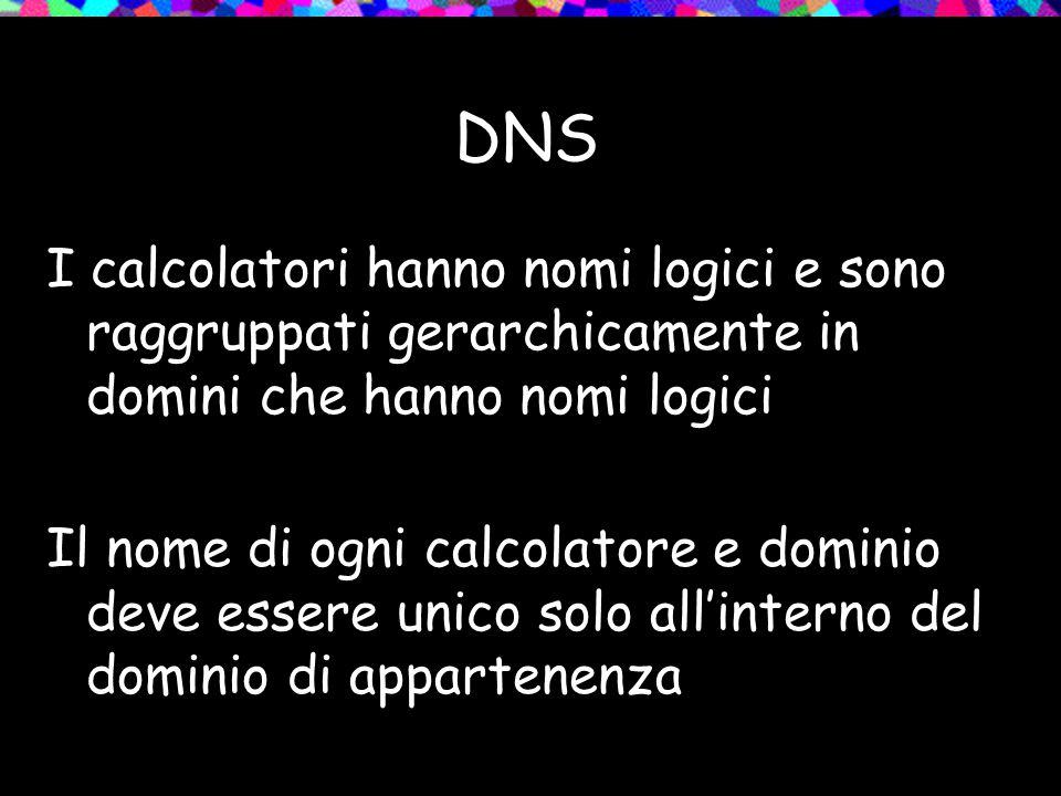 DNS I calcolatori hanno nomi logici e sono raggruppati gerarchicamente in domini che hanno nomi logici Il nome di ogni calcolatore e dominio deve essere unico solo all'interno del dominio di appartenenza