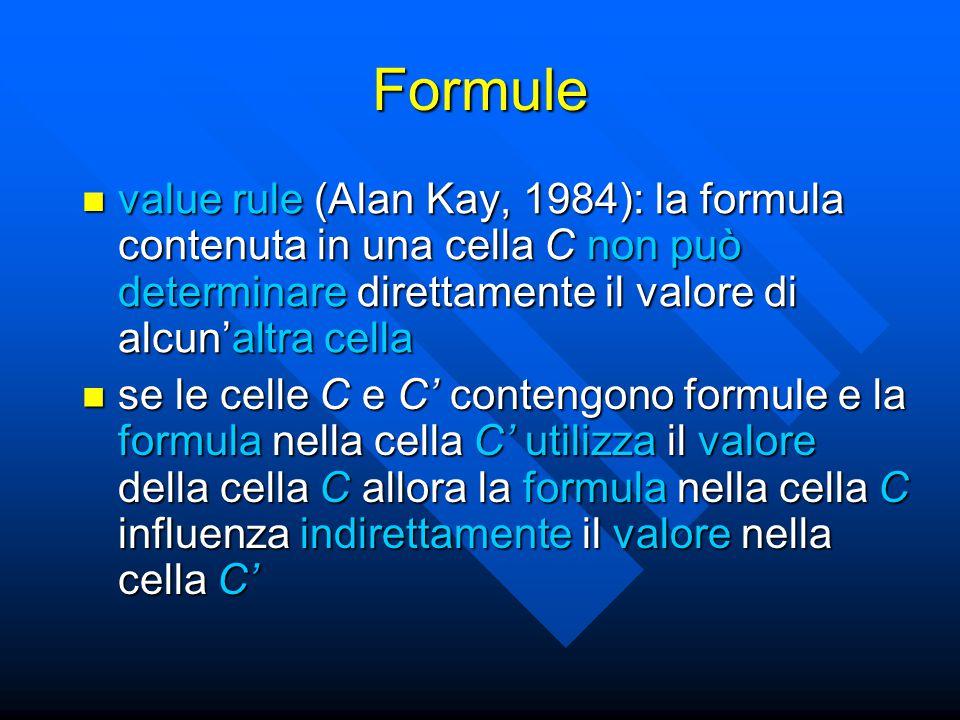 Formule value rule (Alan Kay, 1984): la formula contenuta in una cella C non può determinare direttamente il valore di alcun'altra cella value rule (Alan Kay, 1984): la formula contenuta in una cella C non può determinare direttamente il valore di alcun'altra cella se le celle C e C' contengono formule e la formula nella cella C' utilizza il valore della cella C allora la formula nella cella C influenza indirettamente il valore nella cella C' se le celle C e C' contengono formule e la formula nella cella C' utilizza il valore della cella C allora la formula nella cella C influenza indirettamente il valore nella cella C'