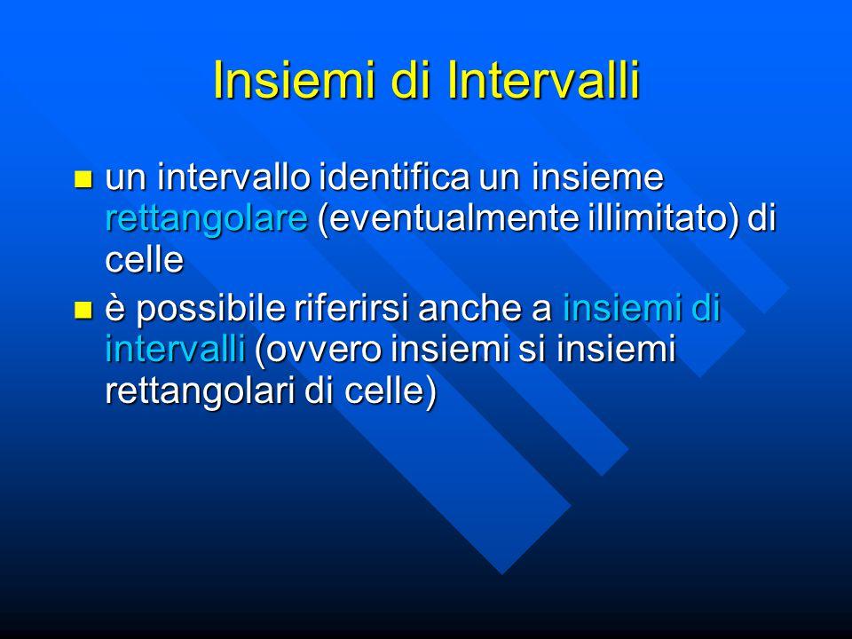 Insiemi di Intervalli un intervallo identifica un insieme rettangolare (eventualmente illimitato) di celle un intervallo identifica un insieme rettangolare (eventualmente illimitato) di celle è possibile riferirsi anche a insiemi di intervalli (ovvero insiemi si insiemi rettangolari di celle) è possibile riferirsi anche a insiemi di intervalli (ovvero insiemi si insiemi rettangolari di celle)