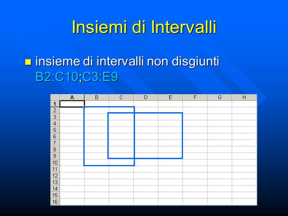 Insiemi di Intervalli insieme di intervalli non disgiunti B2:C10;C3:E9 insieme di intervalli non disgiunti B2:C10;C3:E9