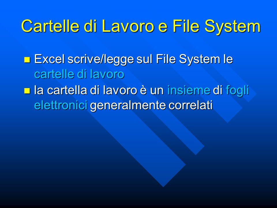 Cartelle di Lavoro e File System Excel scrive/legge sul File System le cartelle di lavoro Excel scrive/legge sul File System le cartelle di lavoro la cartella di lavoro è un insieme di fogli elettronici generalmente correlati la cartella di lavoro è un insieme di fogli elettronici generalmente correlati