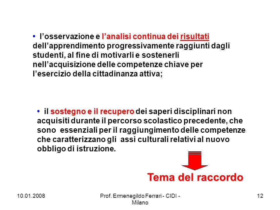 10.01.2008Prof. Ermenegildo Ferrari - CIDI - Milano 12 l'analisi continua dei risultati l'osservazione e l'analisi continua dei risultati dell'apprend