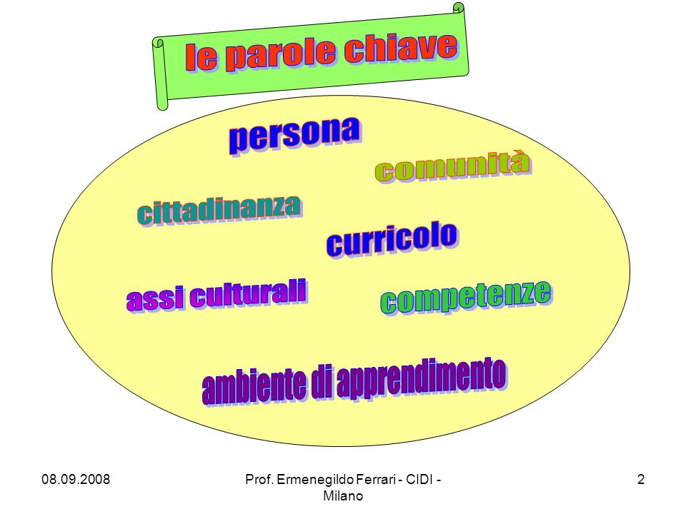 08.09.2008Prof. Ermenegildo Ferrari - CIDI - Milano 2