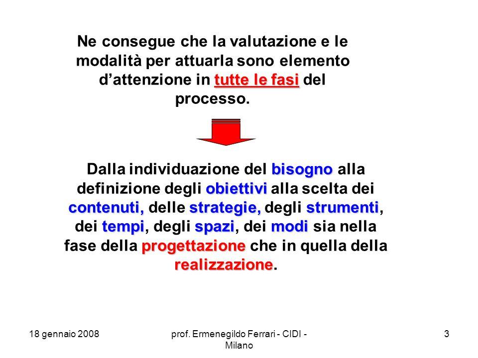 18 gennaio 2008prof.Ermenegildo Ferrari - CIDI - Milano 34 Valutazione diagnostica .